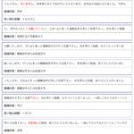 文章校正ツール_オンライン日本語校正補助2